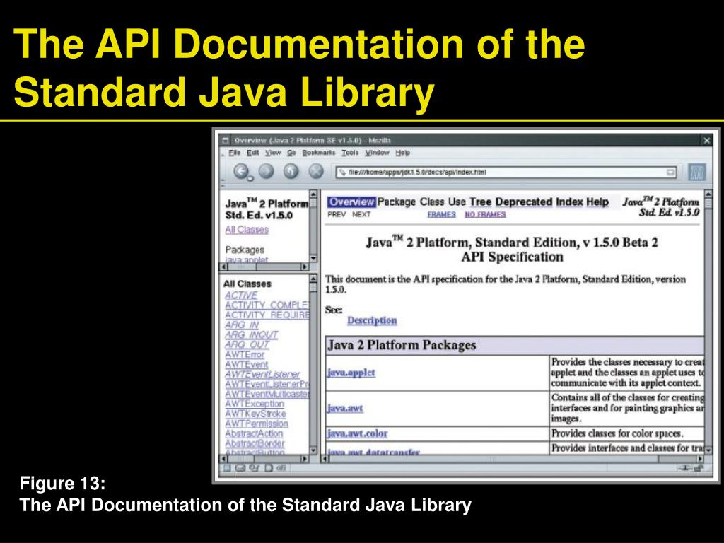 java api documentation download