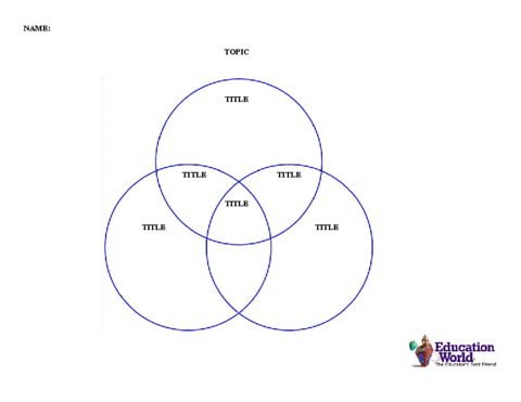 blank venn diagram word document