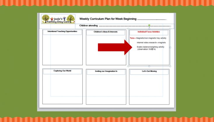 how to write analysis for documentation early years