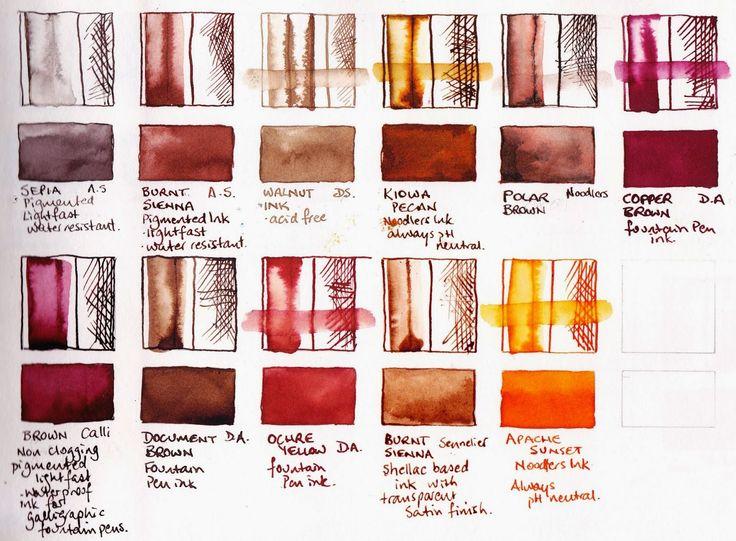 de atramentis document brown ink