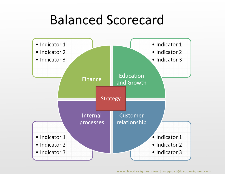 rutgers financial aid document management