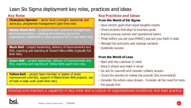 documentation lean six sigma