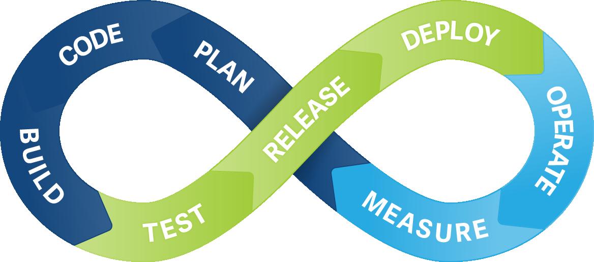 sample test plan document for mobile application