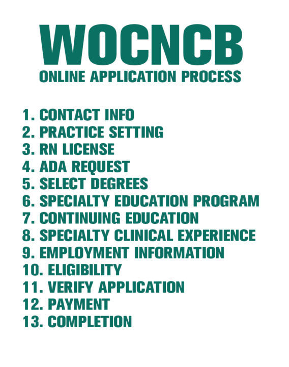 wound care documentation requirements