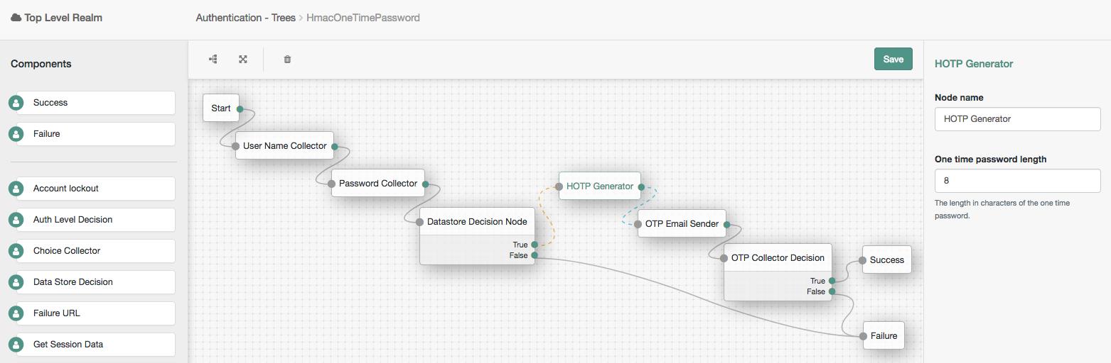 node js documentation generator
