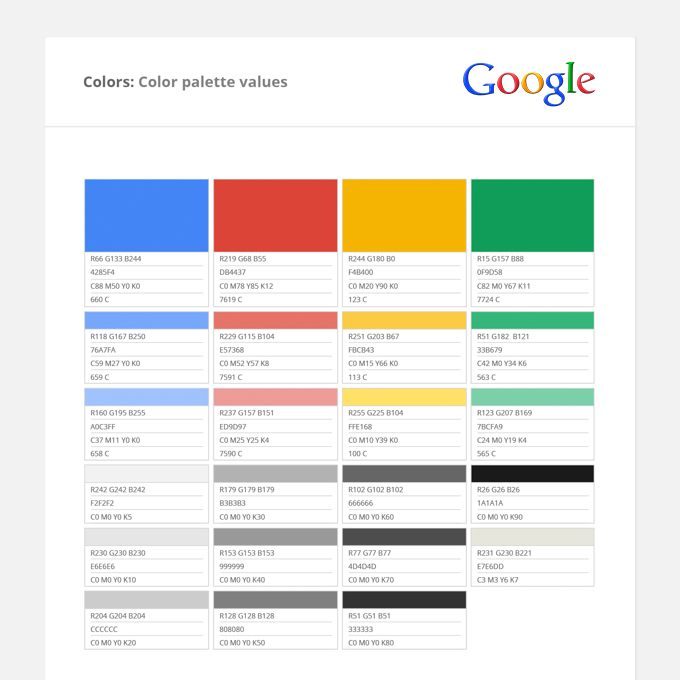 google cloud documentation pdf