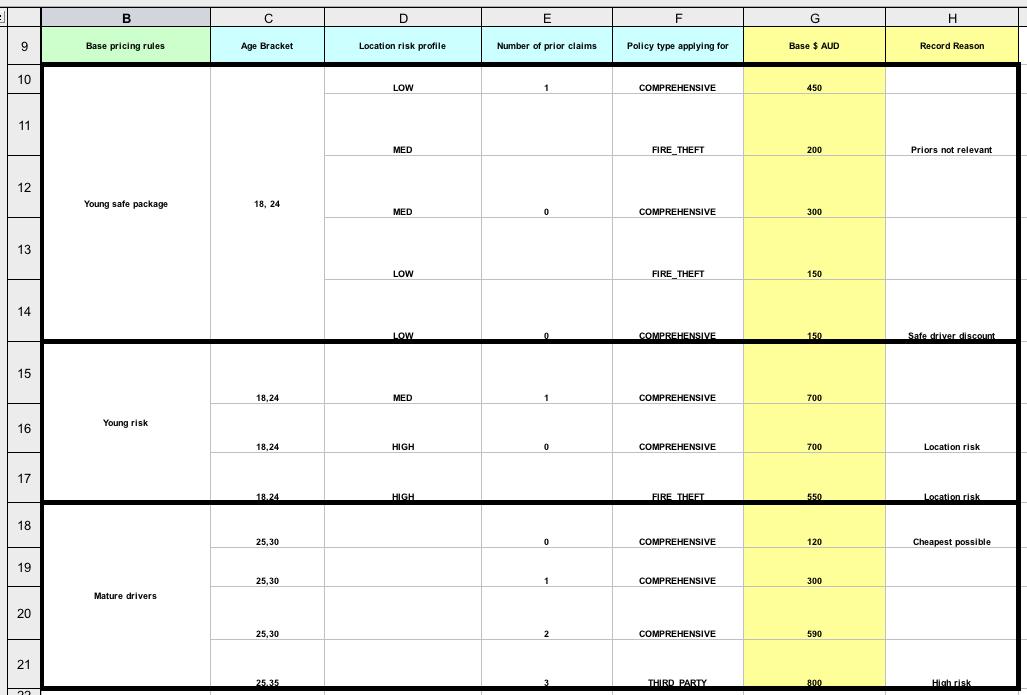 selenium documentation release 2.0 pdf