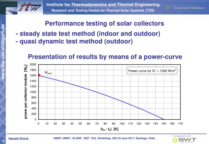 space solar power documentation